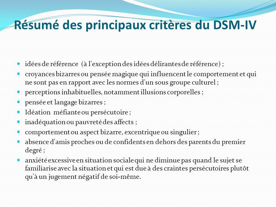 Résumé des principaux critères du DSM-IV