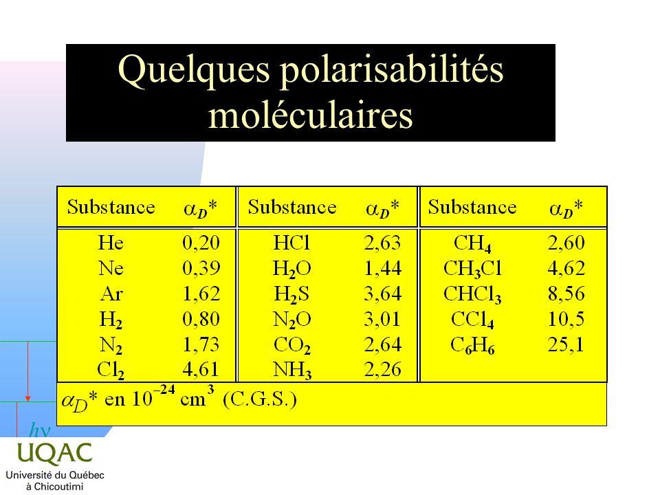 Quelques polarisabilités moléculaires