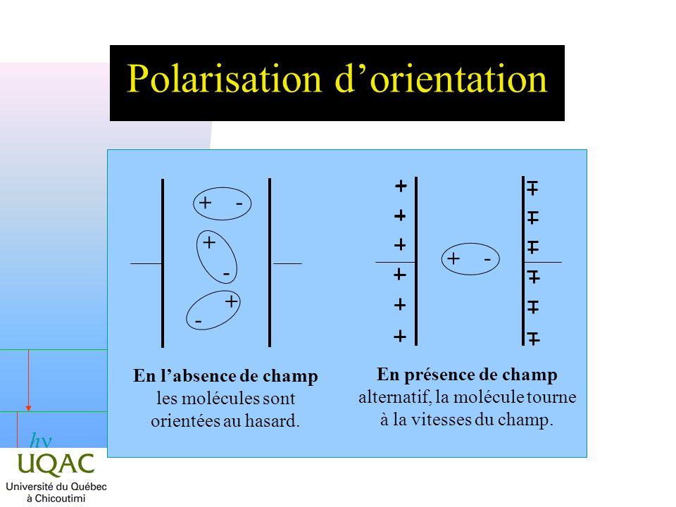 Polarisation d'orientation