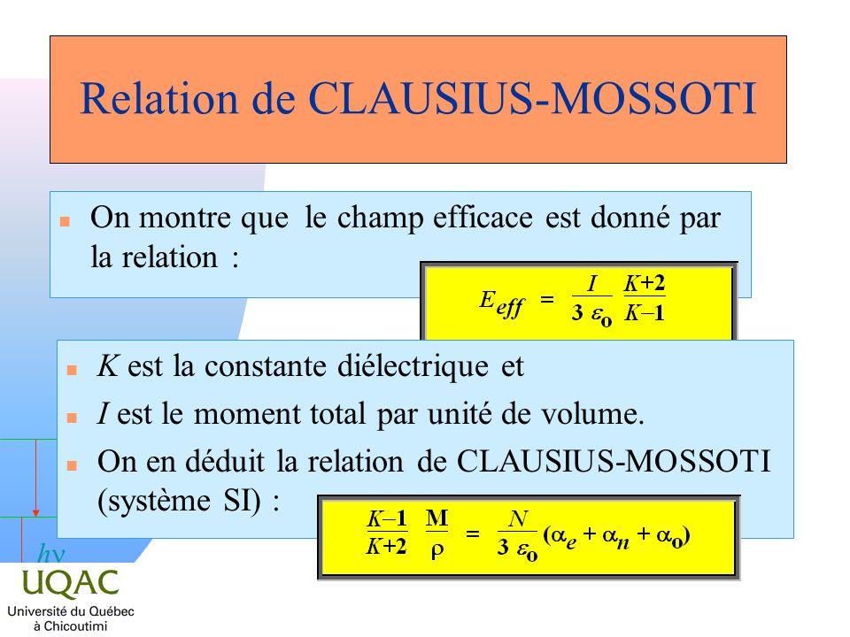 Relation de CLAUSIUS-MOSSOTI