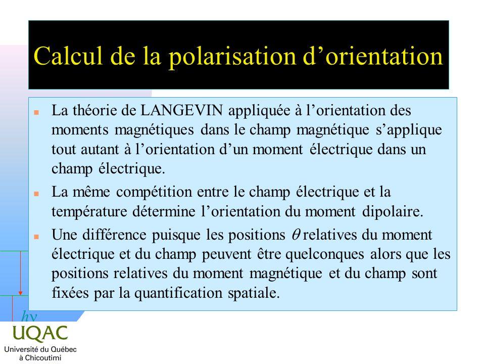 Calcul de la polarisation d'orientation
