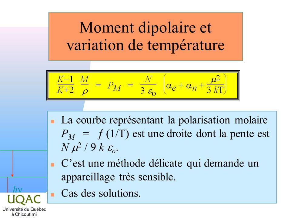 Moment dipolaire et variation de température