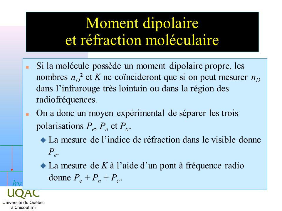 Moment dipolaire et réfraction moléculaire