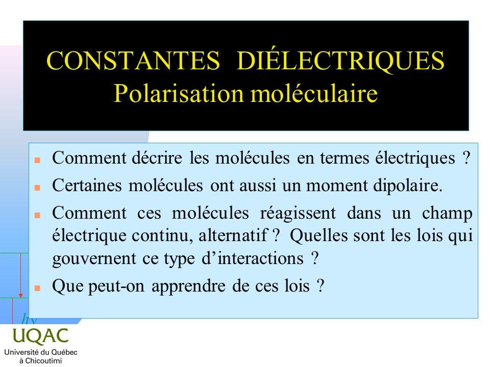 CONSTANTES DIÉLECTRIQUES Polarisation moléculaire