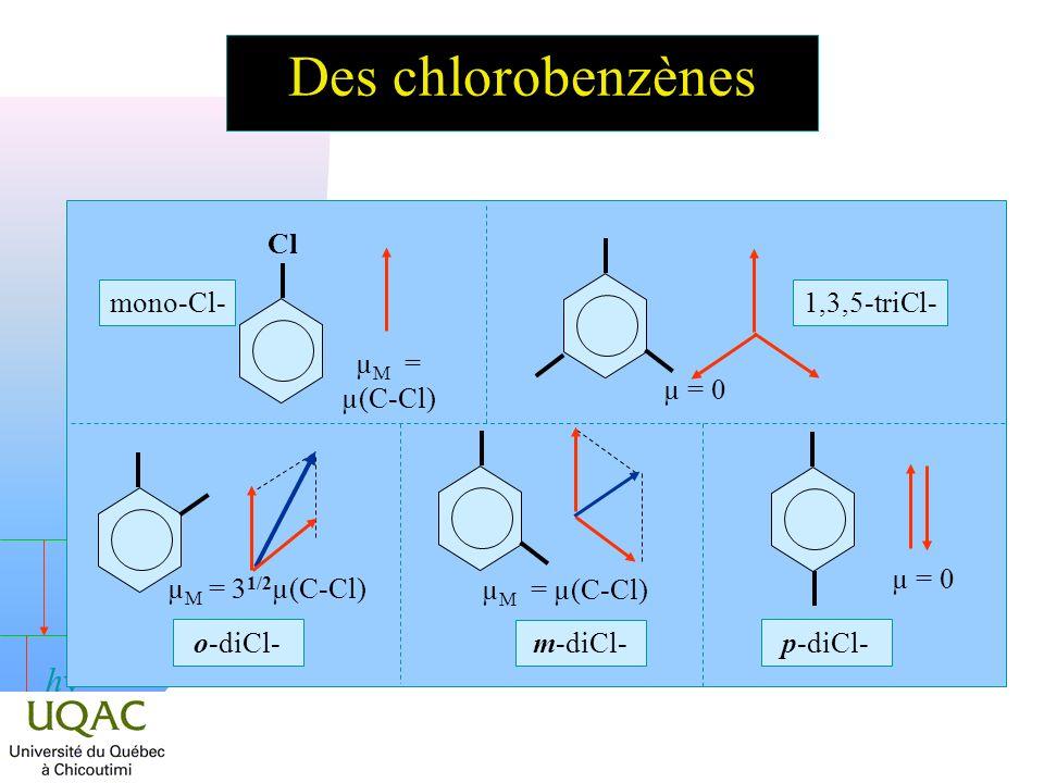 Des chlorobenzènes Cl mono-Cl- µM = µ(C-Cl) 1,3,5-triCl- µ = 0 m-diCl-