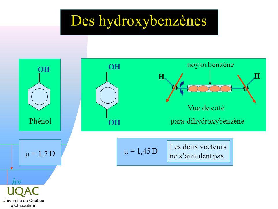 Des hydroxybenzènes OH Phénol Vue de côté O H noyau benzène OH