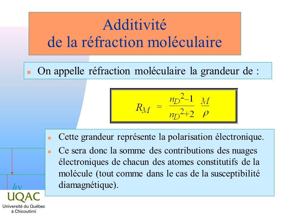 Additivité de la réfraction moléculaire