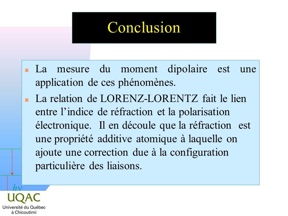 Conclusion La mesure du moment dipolaire est une application de ces phénomènes.
