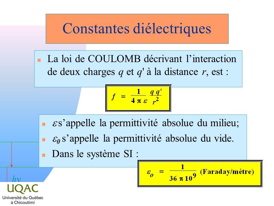 Constantes diélectriques