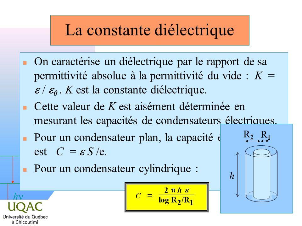 La constante diélectrique
