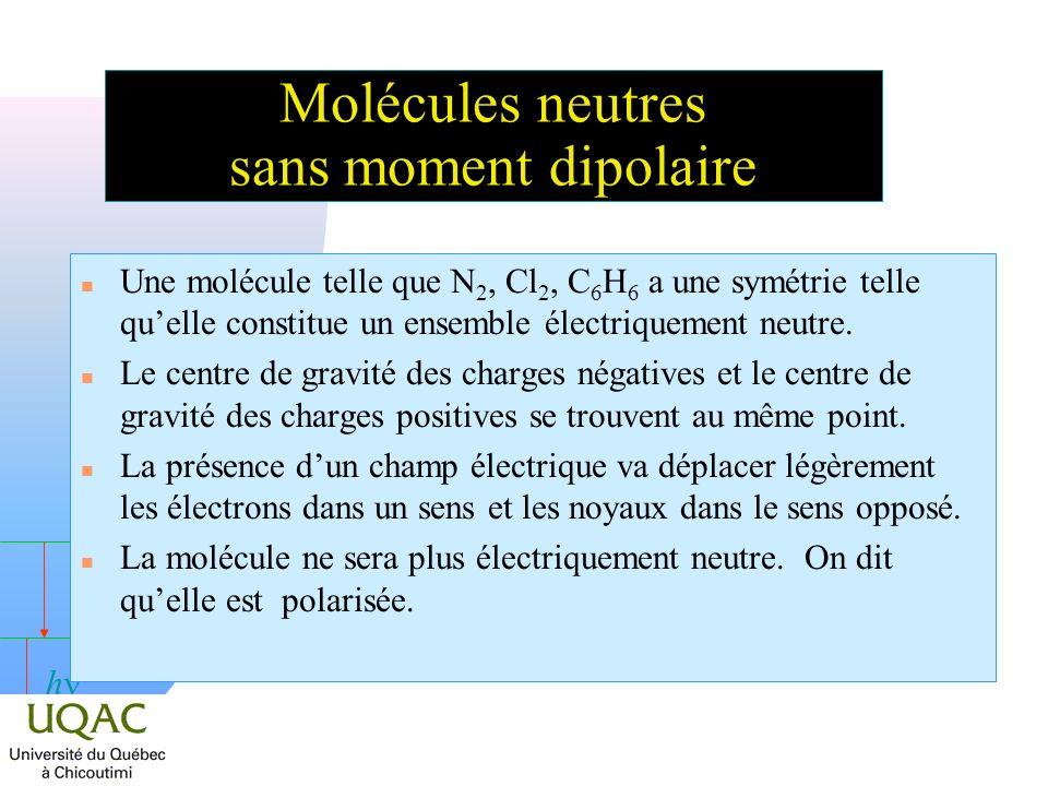 Molécules neutres sans moment dipolaire
