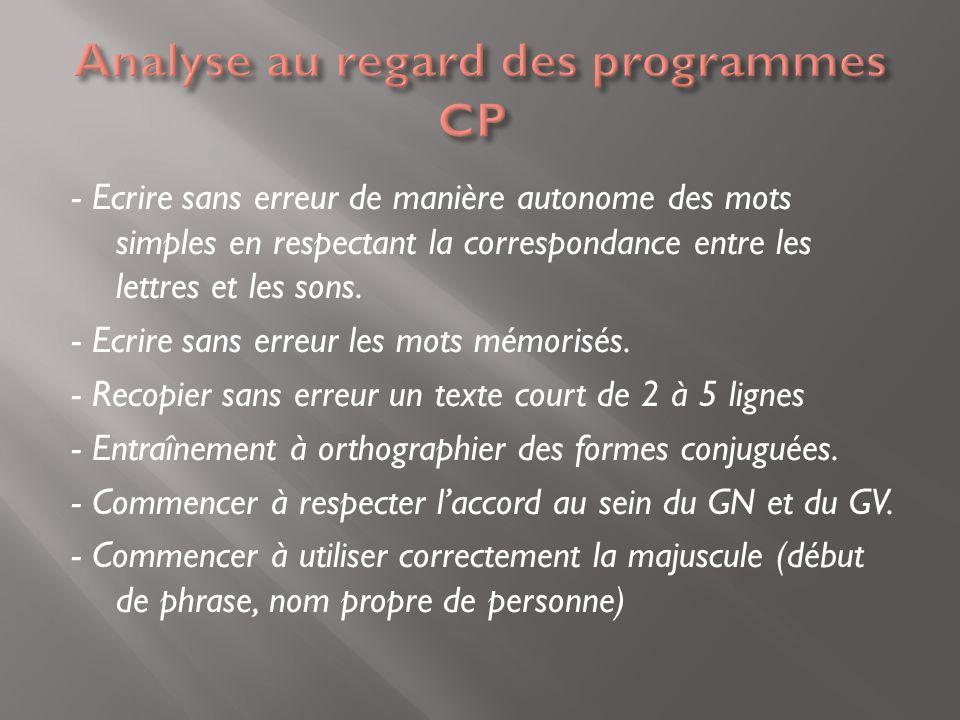 Analyse au regard des programmes CP
