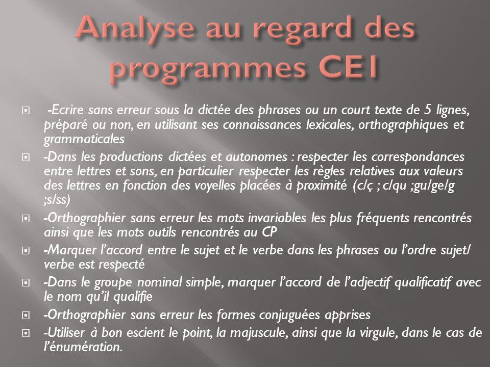 Analyse au regard des programmes CE1