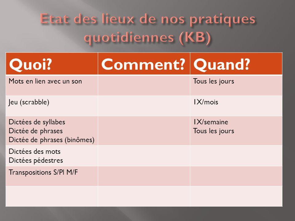 Etat des lieux de nos pratiques quotidiennes (KB)