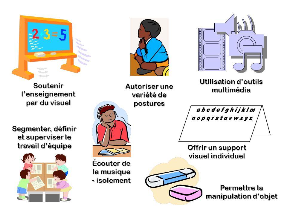 Utilisation d'outils multimédia Soutenir l'enseignement par du visuel