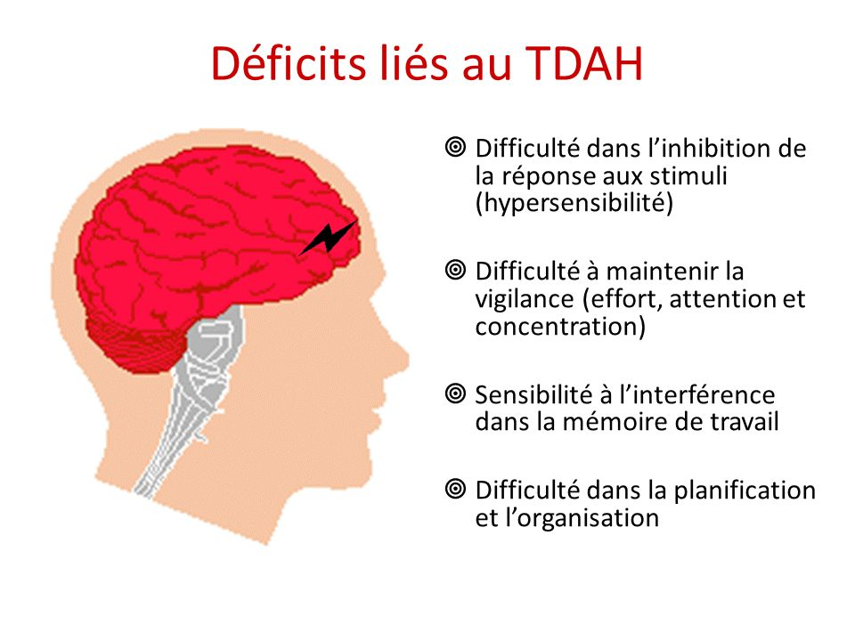 Déficits liés au TDAH Difficulté dans l'inhibition de la réponse aux stimuli (hypersensibilité)