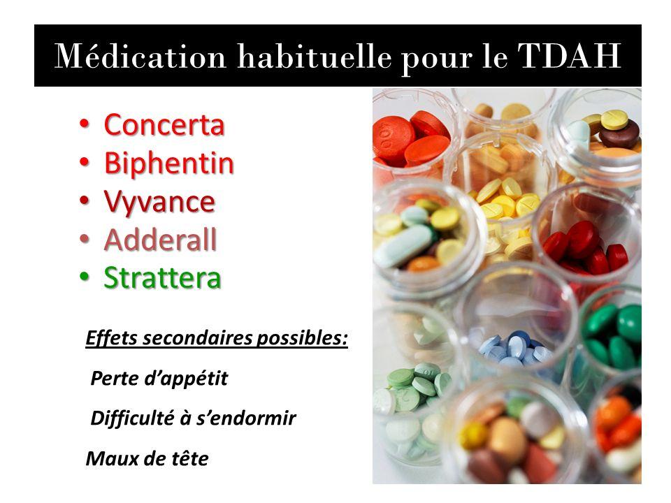 Médication habituelle pour le TDAH