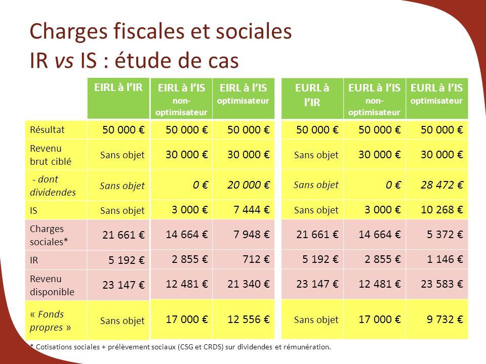 Charges fiscales et sociales IR vs IS : étude de cas