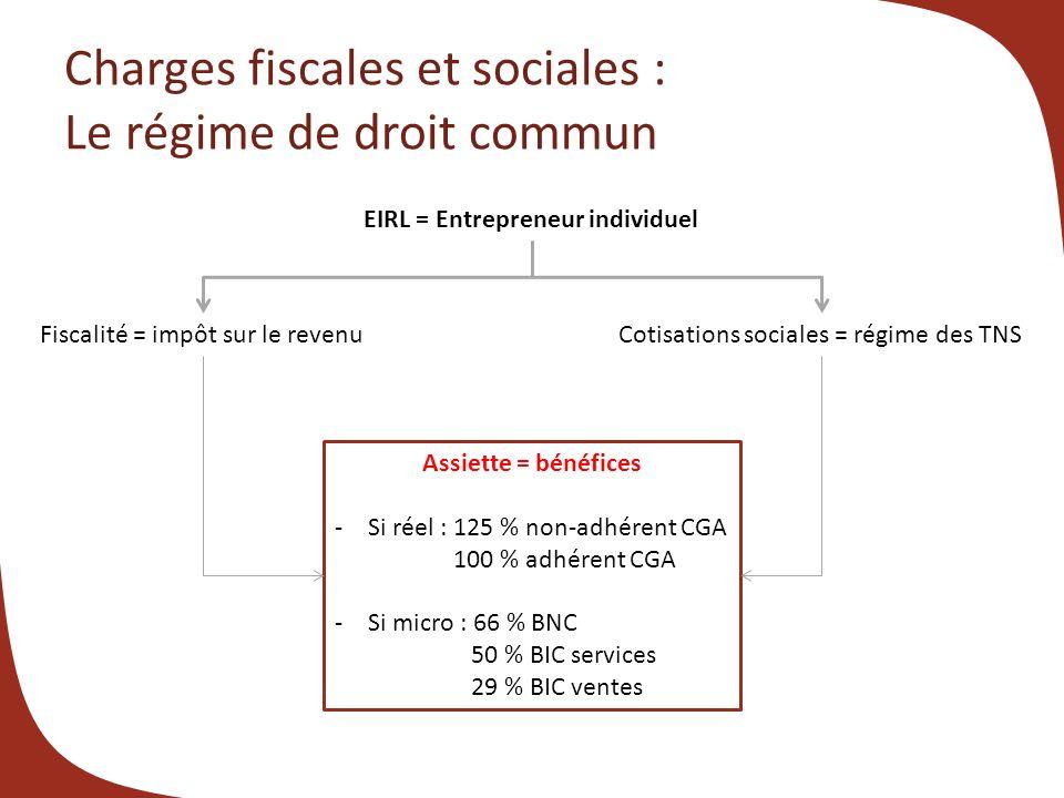 Charges fiscales et sociales : Le régime de droit commun