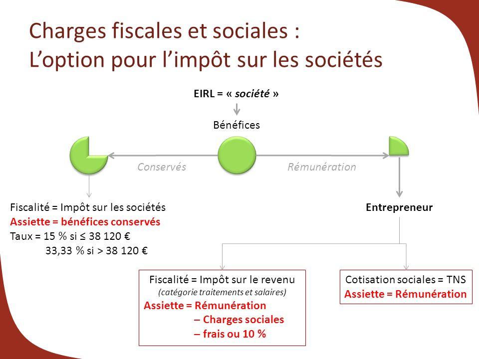 Charges fiscales et sociales : L'option pour l'impôt sur les sociétés