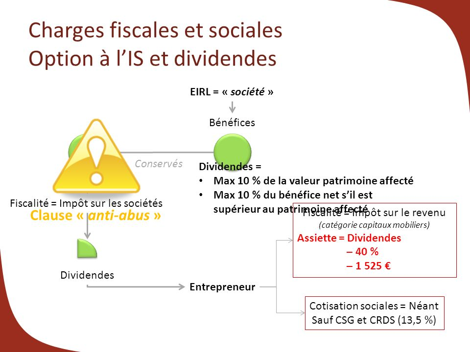 Charges fiscales et sociales Option à l'IS et dividendes