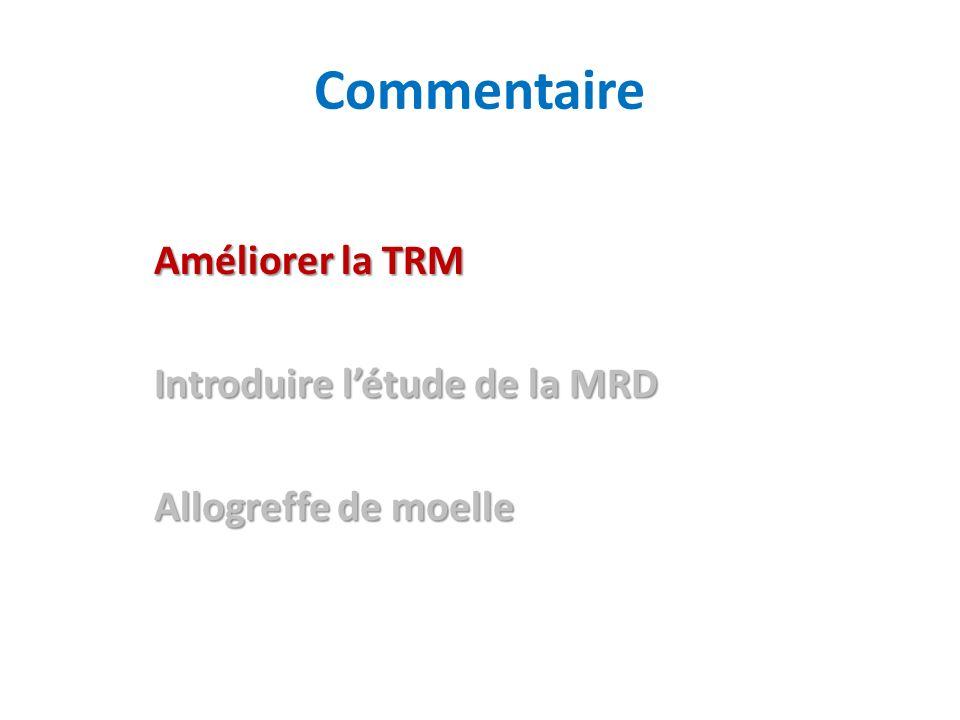 Commentaire Améliorer la TRM Introduire l'étude de la MRD Allogreffe de moelle