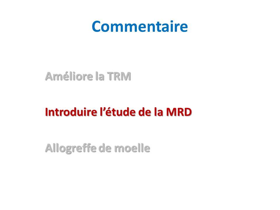Commentaire Améliore la TRM Introduire l'étude de la MRD Allogreffe de moelle