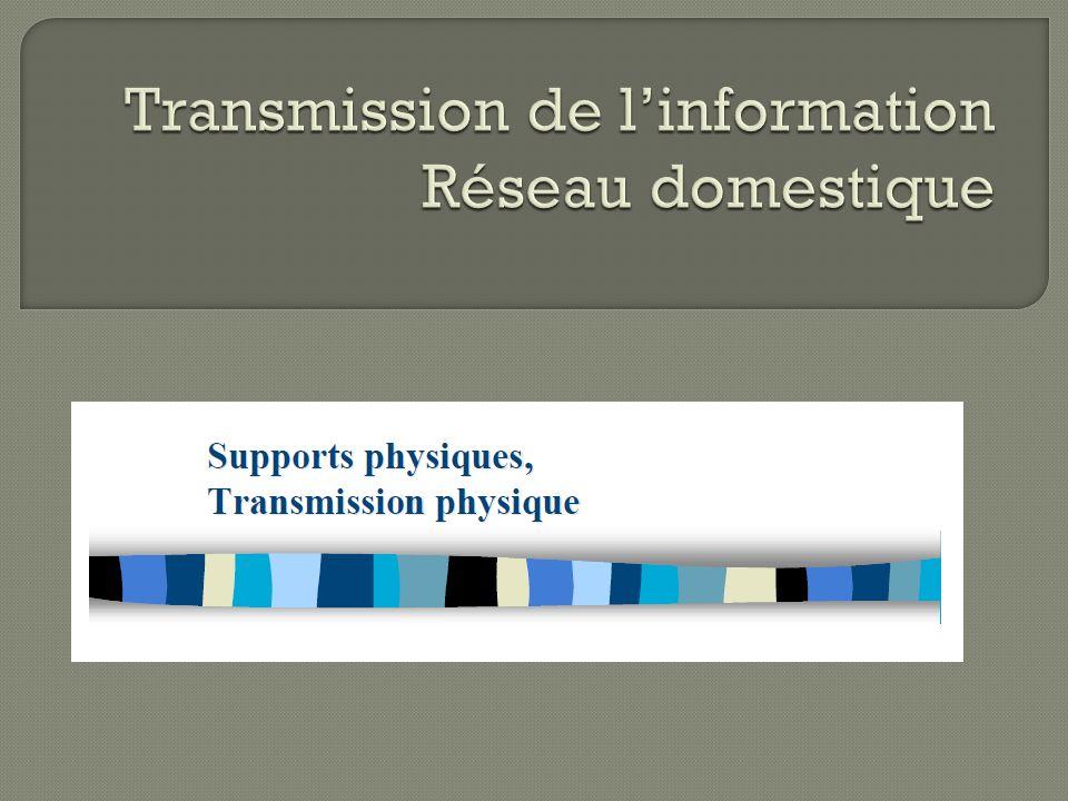 Transmission de l'information Réseau domestique