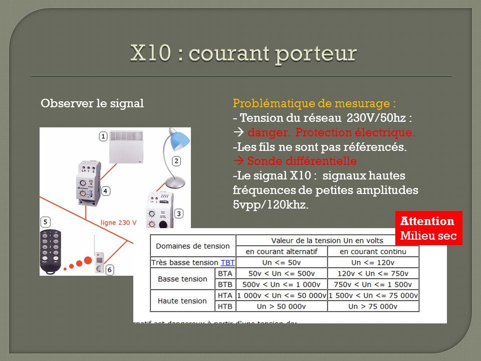 X10 : courant porteur Observer le signal Problématique de mesurage :