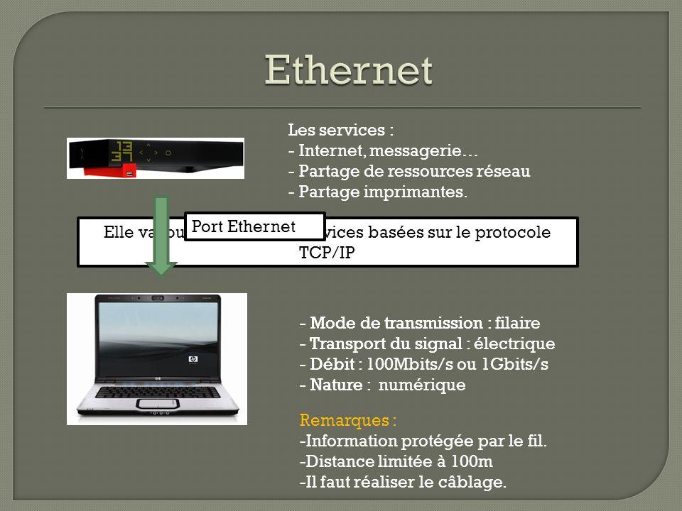 Elle va fournir différents services basées sur le protocole TCP/IP