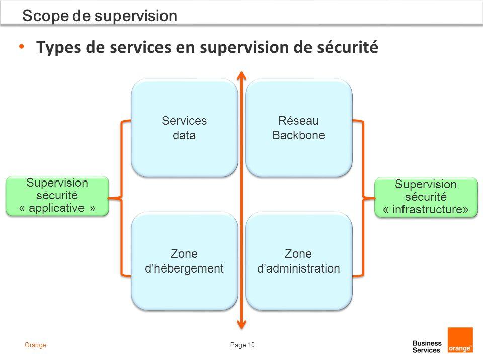Types de services en supervision de sécurité