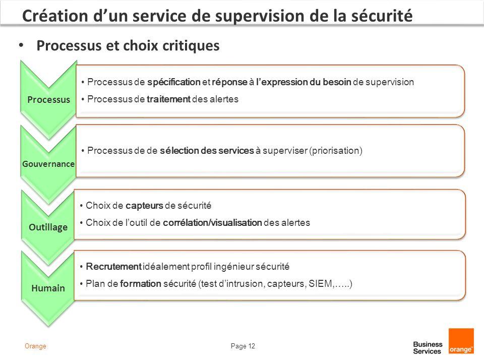 Création d'un service de supervision de la sécurité