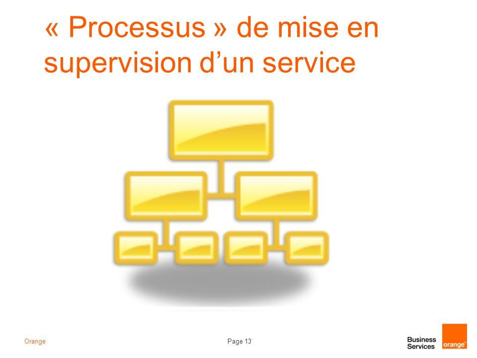 « Processus » de mise en supervision d'un service