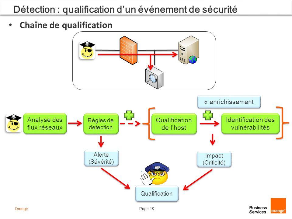 Détection : qualification d'un événement de sécurité
