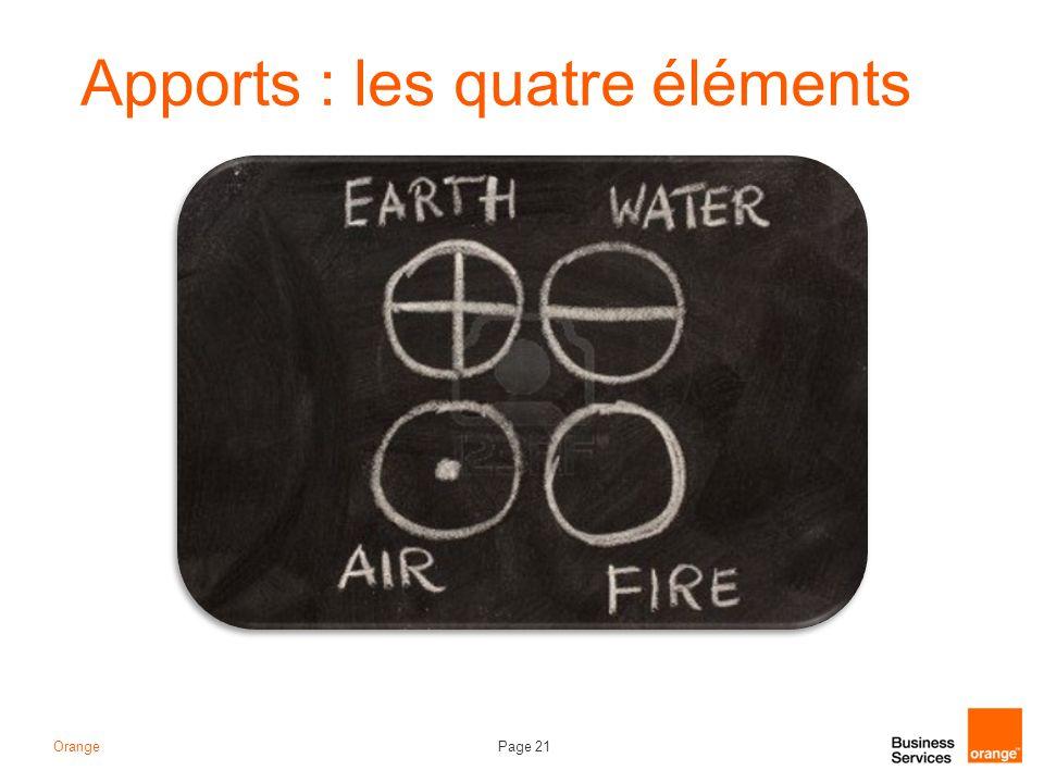 Apports : les quatre éléments