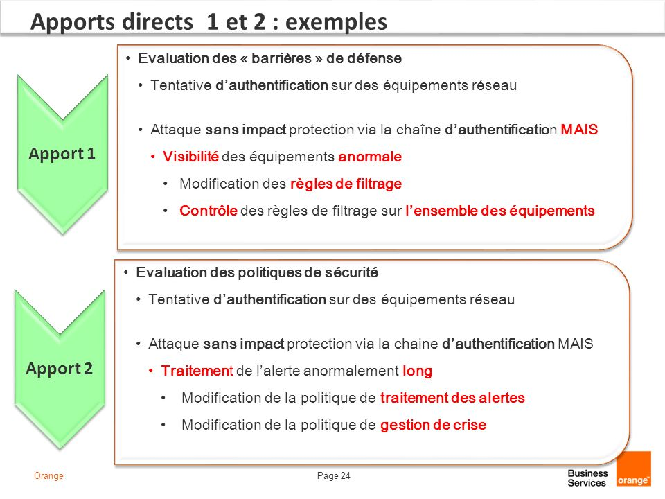 Apports directs 1 et 2 : exemples