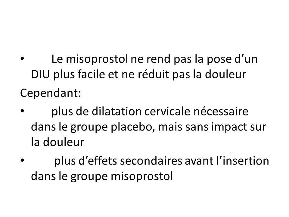 Le misoprostol ne rend pas la pose d'un DIU plus facile et ne réduit pas la douleur