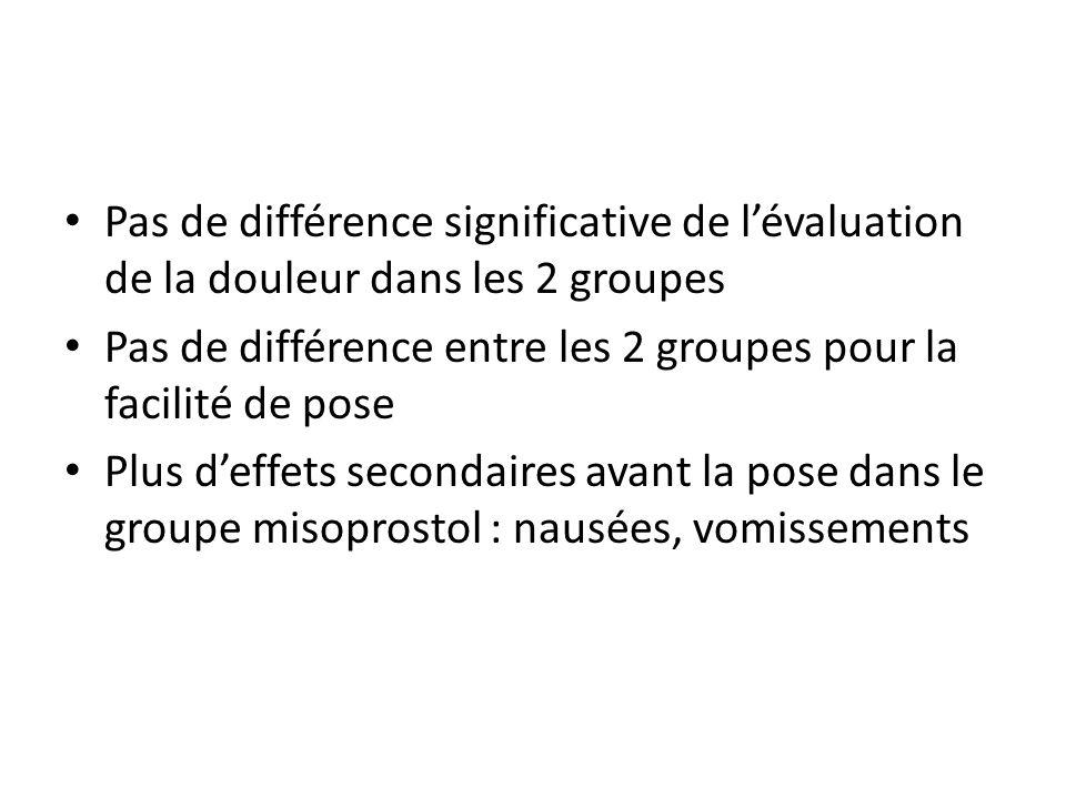 Pas de différence significative de l'évaluation de la douleur dans les 2 groupes