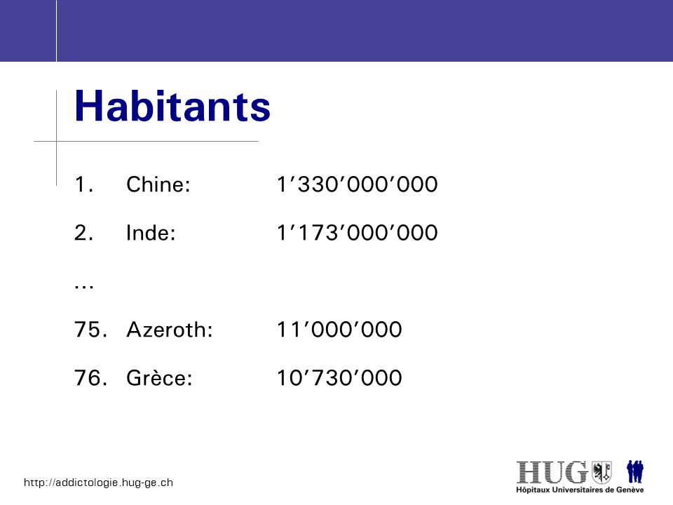 Habitants 1. Chine: 1'330'000' Inde: 1'173'000'000 …