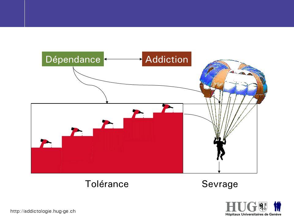 Dépendance Addiction Tolérance Sevrage