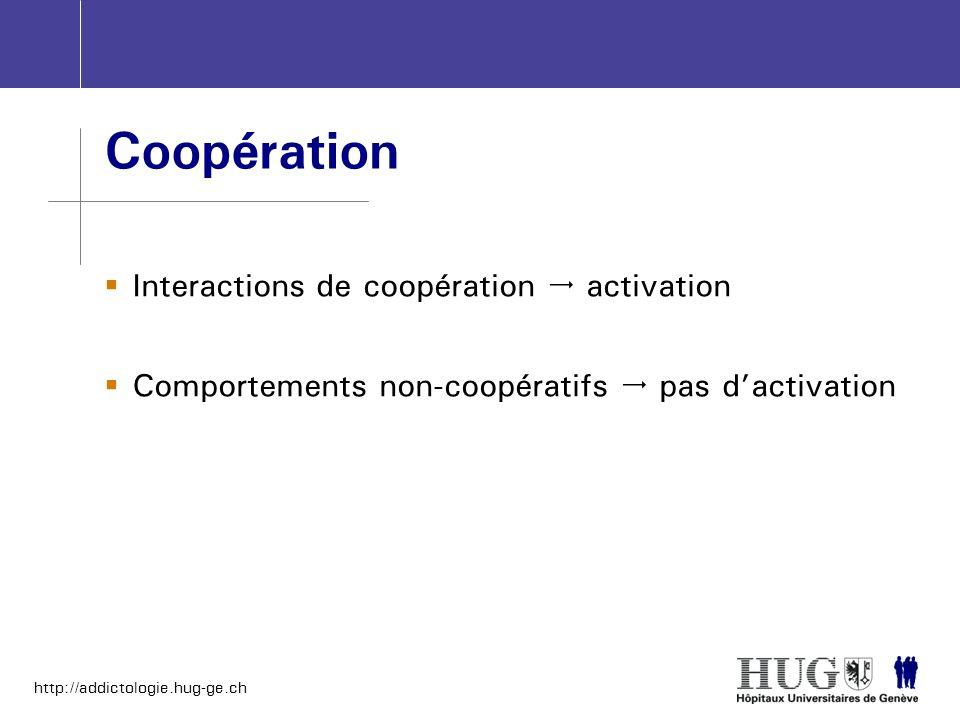 Coopération Interactions de coopération  activation