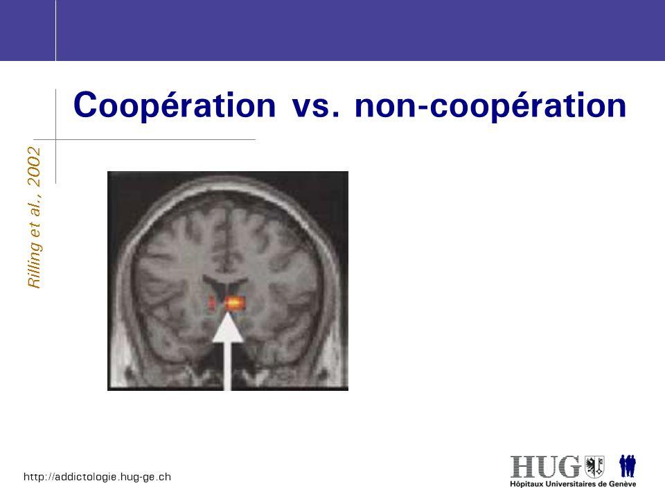 Coopération vs. non-coopération