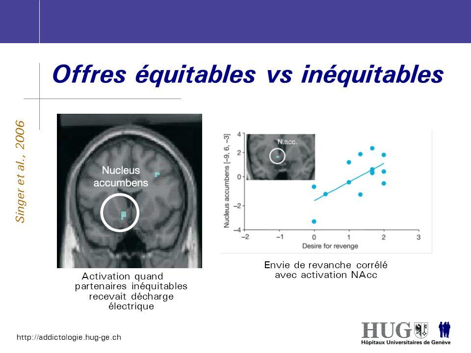 Offres équitables vs inéquitables
