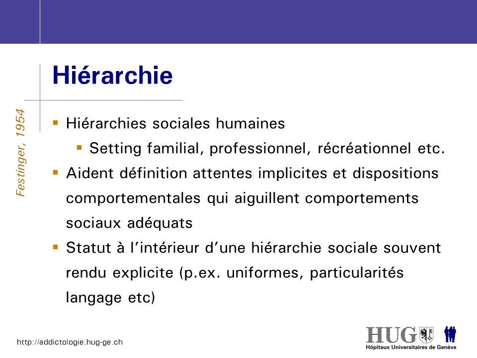 Hiérarchie Hiérarchies sociales humaines