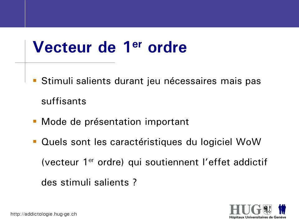Vecteur de 1er ordre Stimuli salients durant jeu nécessaires mais pas suffisants. Mode de présentation important.
