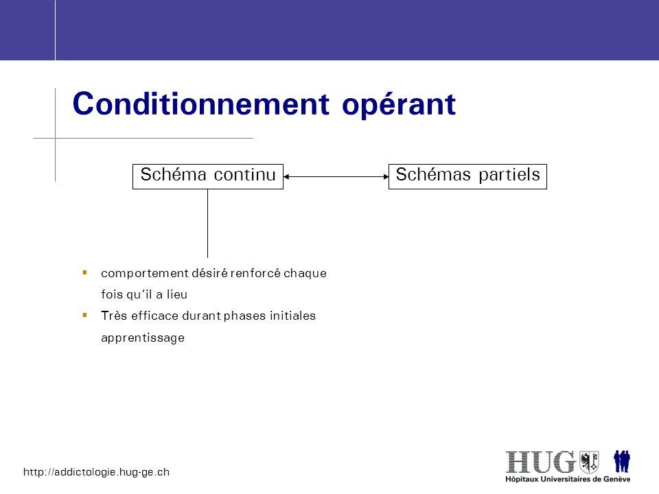 Conditionnement opérant