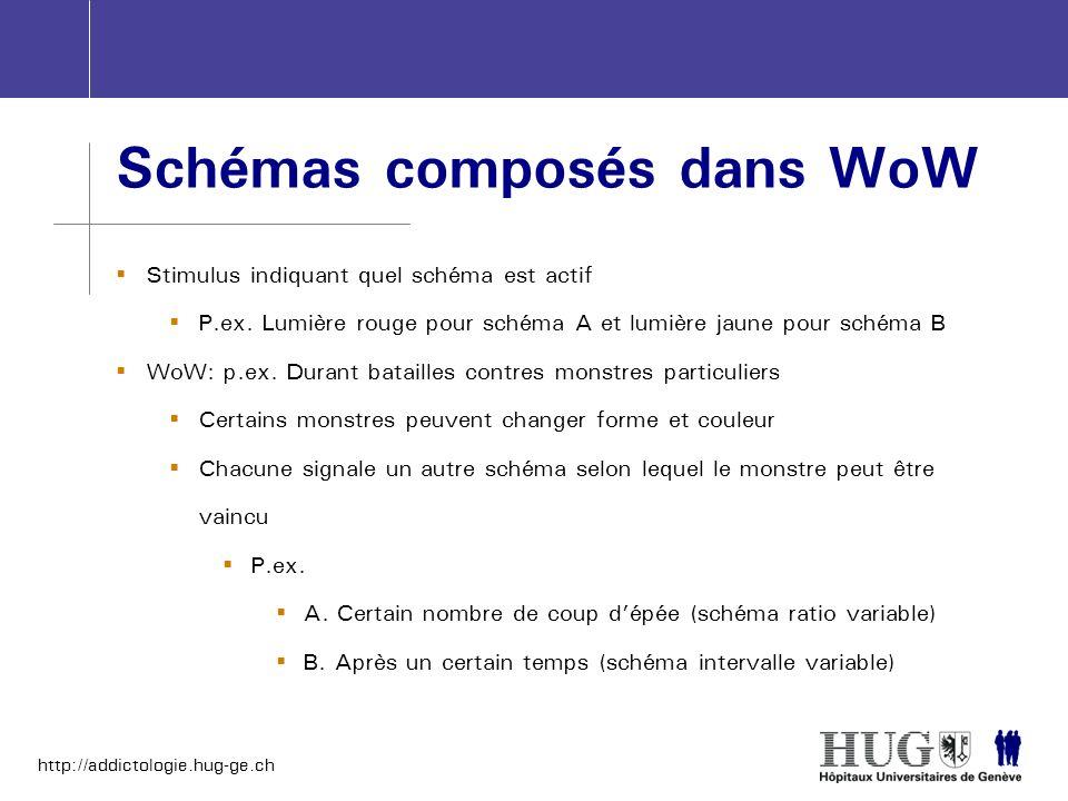 Schémas composés dans WoW