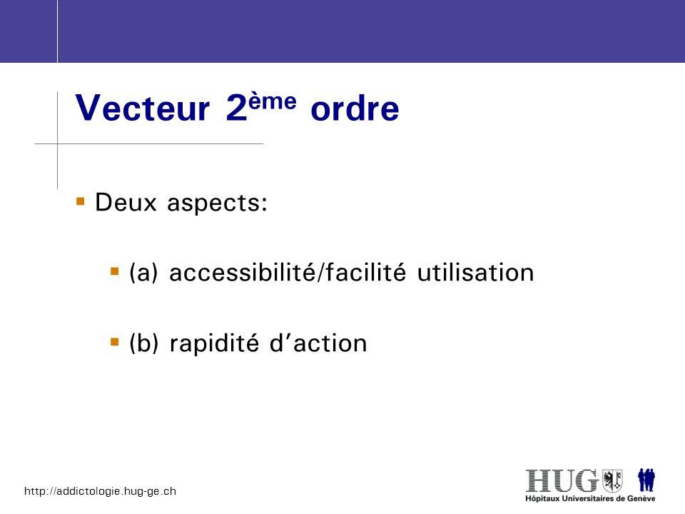 Vecteur 2ème ordre Deux aspects: