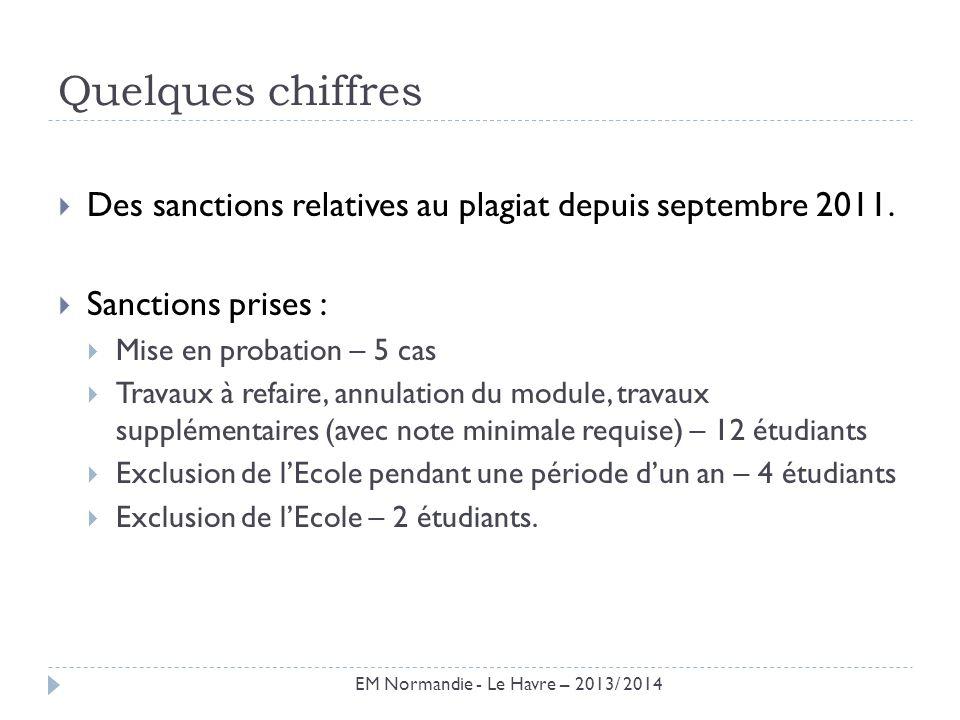 Quelques chiffres Des sanctions relatives au plagiat depuis septembre 2011. Sanctions prises : Mise en probation – 5 cas.