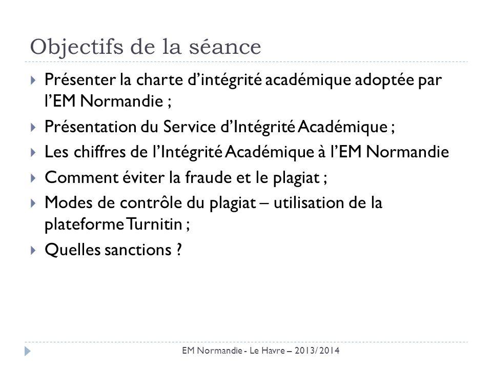 Objectifs de la séance Présenter la charte d'intégrité académique adoptée par l'EM Normandie ; Présentation du Service d'Intégrité Académique ;